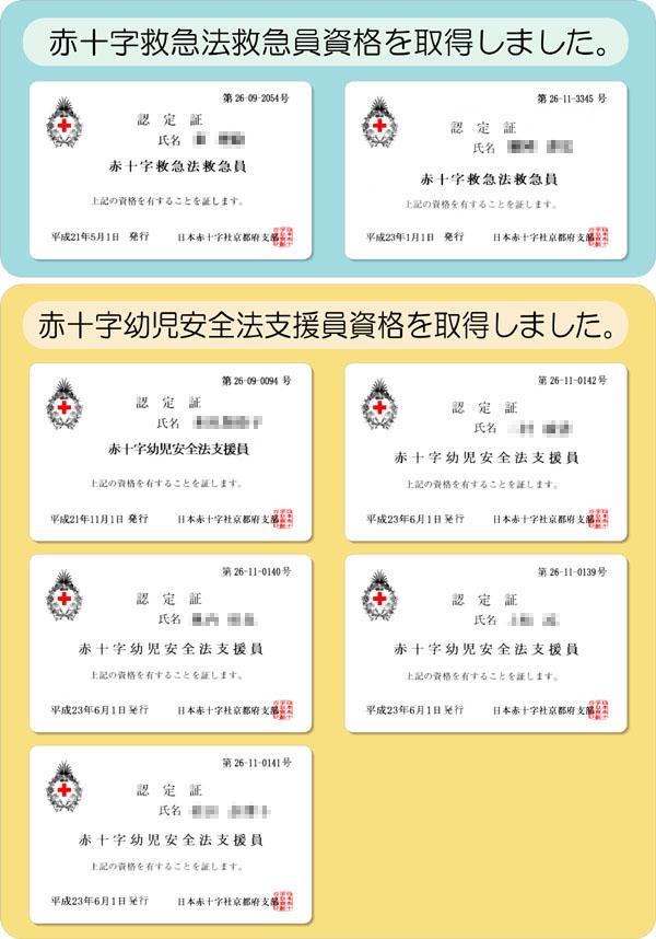赤十字救急法救急員資格を取得しました。